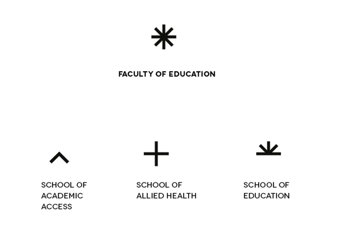 CAP_Education-icon_Captivate_MustaaliRaj