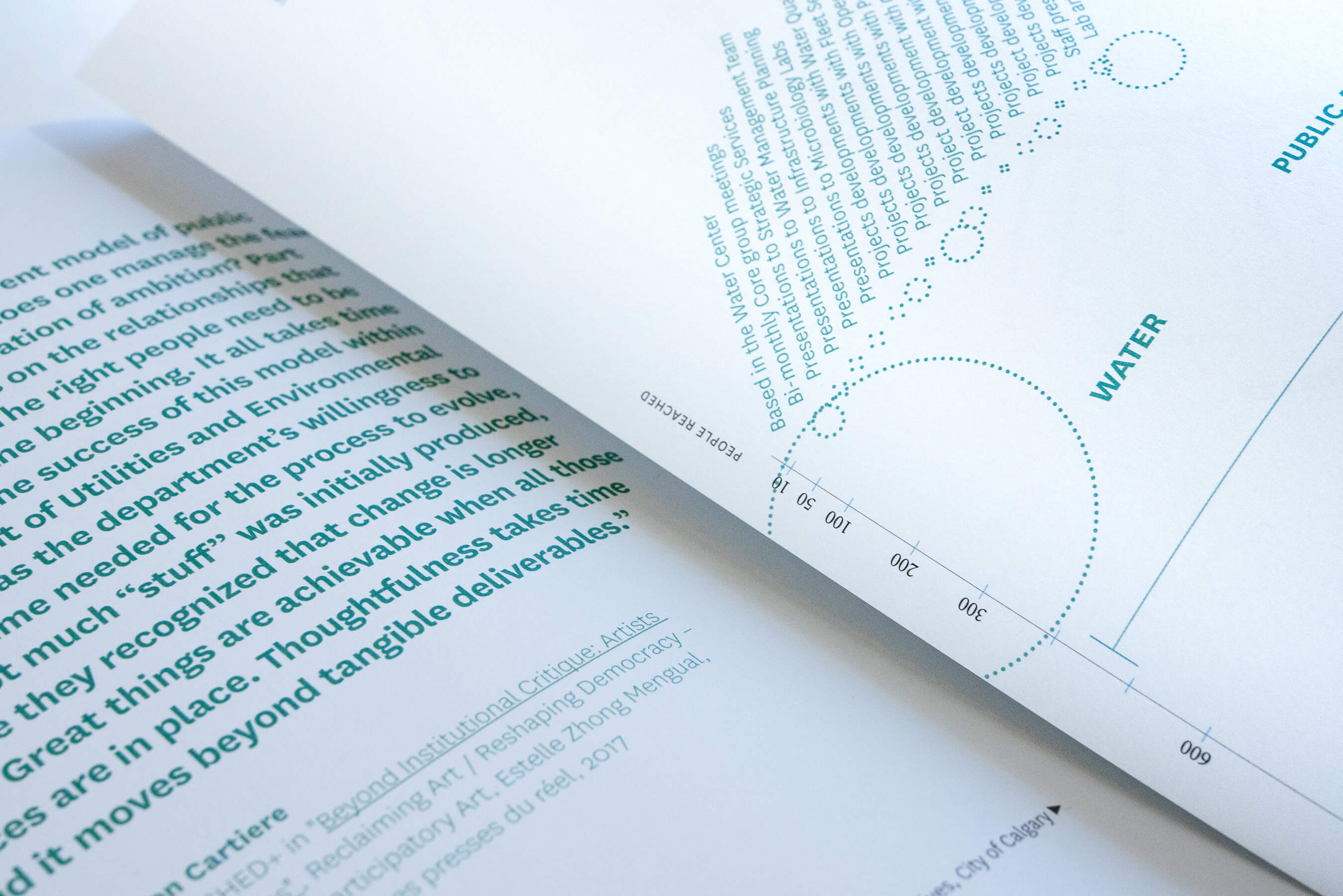 Watershed+ Book_InfographicDetail